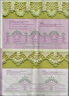 Patrones de guardas o puntillas crochet