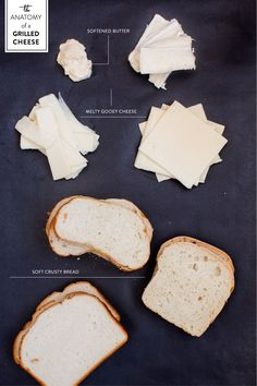 The Anatomy of a Grilled Cheese Sandwich