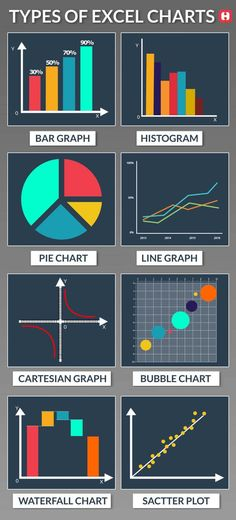 Types of excel chart