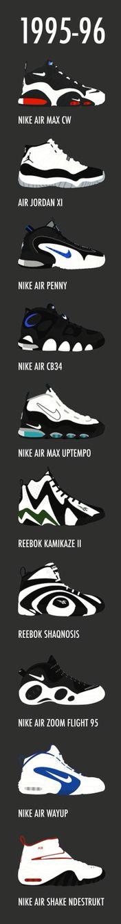 Nike, reebok, Jordan, Barkley, Cwebber, shaq, penny, the glove, sneakers