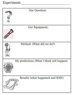 Printable scientific method write up sheet and experiments to teach kids how to use the scientific method.