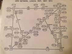 A map of the Internet in 1973. Yes, all of it. (x-post /r/pics) [2048x1536] : MapPorn