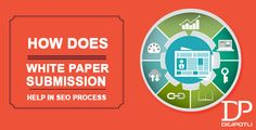 How Does White Paper Submission Help In SEO Process..#Digipotli #TipTuesday #TBT #SEOServices #SMOptimization #EmailMarketing