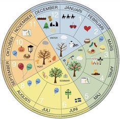 Swedish Language, Esl Lessons, Best Teacher, Teacher Stuff, Reggio, Pre School, Classroom Management, Games For Kids, Kindergarten