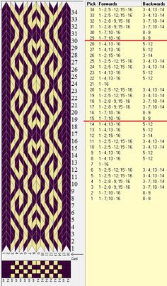 ideas about Tablet Weaving Patterns Inkle Weaving Patterns, Loom Weaving, Loom Patterns, Card Weaving, Basket Weaving, Types Of Weaving, Inkle Loom, Willow Weaving, Diy Couture