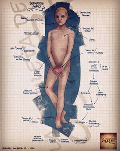 Dermatitis atópica del niño y el adolescente