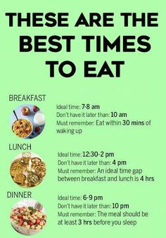 Best Times To Eat Certain Foods, Meals or Fuit. http://www.erodethefat.com/blog/4offers/