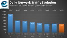 livrarea traficului pe internet de câștigat)