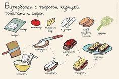 Бутерброды с творогом, курицей, томатами и сыром