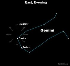 Radiant point for December's Geminid meteor shower | Astronomy Essentials | EarthSky