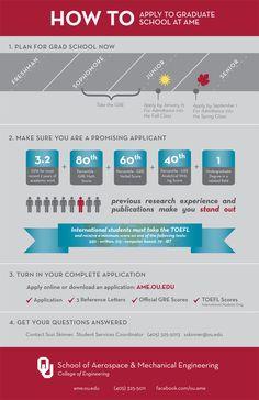 OU infographic
