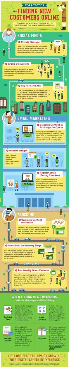 Social Media, Email Marketing & Blogging: Top 9 Tips and Tricks for Finding New Customers Online - Infographic Confira dicas, táticas e ferramentas para E-mail Marketing no Blog Estratégia Digital aqui em http://www.estrategiadigital.pt/category/e-mail-marketing/
