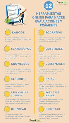 Teaching Methodology, Teaching Resources, Class Tools, Design Social, Teaching Techniques, Teaching Time, Instructional Design, Educational Websites, Teacher Hacks