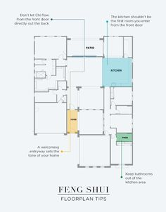 Feng Shui Home Decorating For Modern Living - Feng Shui Home Designs Feng Shui Layout, Feng Shui Design, Feng Shui Colours, Feng Shui Rules, Feng Shui Items, Feng Shui Art, Feng Shui History, How To Feng Shui Your Home, Home Modern