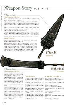 NieR: Automata Weapons Concept