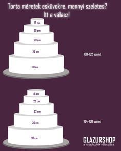 eskuvoi-tortamretek-100-106-szeletig-glazurshop-tortaiskola Confectionery, Cake Decorating, Baking, Wedding, Quotations, Decoration, Cake, Valentines Day Weddings, Decor