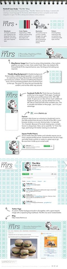 Anatomy of a blog re-design by Inklings Paperie!