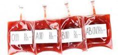 Strava podle krevní skupiny - skupina B Caramel Apples, Place Card Holders, Wine, Bottle, Cards, Food, Flask, Essen, Meals