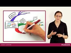 Odcinek 4: MAPY MYŚLI - metoda inteligentnego notowania, uczenia i zarządzania informacją - YouTube