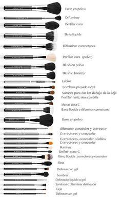 How to use the different makeup brushes - The How of Things - Maquillaje makeup - Make Up Brush, Brush Set, Contour Makeup, Skin Makeup, Eyebrow Makeup, Halloween Makeup Videos, Make Up Guide, Makeup Tips, Beauty Makeup