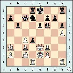 White Mates in 2. Rowson vs John Richardson, Staffordshire, 1997 www.chess-and-strategy.com #echecs #chess