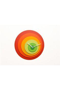 Progetti Target Clock