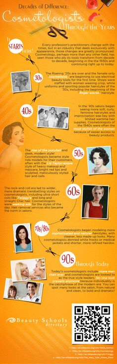 Cosmetologists throughout the years.#hairstylist #hairdresser #hairdressers #cosmetology #hair