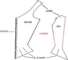 patron du blanc corset