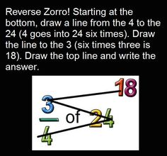 8. How To Find Fractions Of Whole Numbers | Another One .. 'o.0'