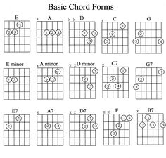 11 Best Electric Guitar Chords Images Learning Guitar Guitar