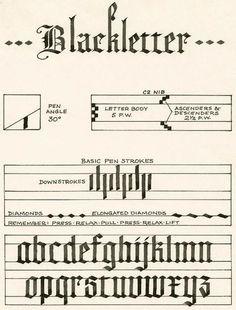 Blackletter Alphabet Tutorial