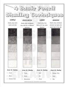 Four Pencil Shading Techniques: Stippling, Cross-Hatching, linear and Gradiated