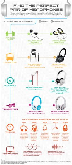 Find the Perfect Pair of Headphones