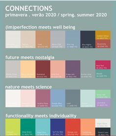 Upcoming for 2020 beautiful layout - 2020 fashion trends - 2020 Fashion Trends, Spring Fashion Trends, Fashion Mode, Spring Summer Trends, Layout, Estilo Tropical, Outfit Essentials, Pantone 2020, Fashion Forecasting
