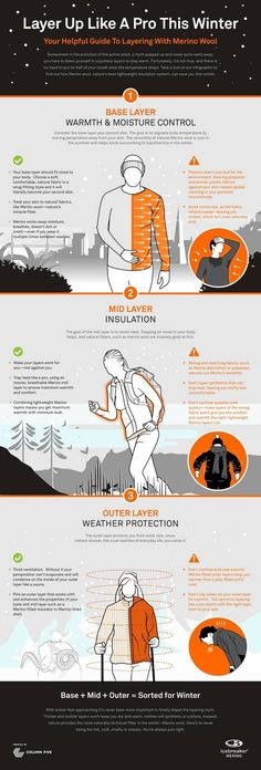 A helpful guide to layering and staying warm this winter.