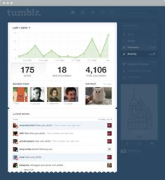 About | Tumblr