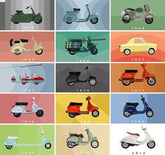 vespalogy: an animated tribute to 70 years of the vespa - designboom