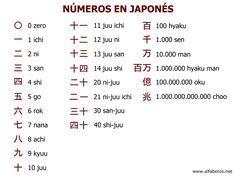 Mejores 88 Imagenes De Kanji Japones En Pinterest Japanese