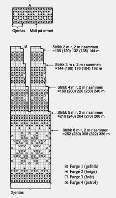 Diagram genser
