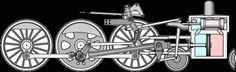 steam engines animation - Google zoeken