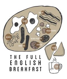 How to Prepare the Full English Breakfast - Guy was a fan! I wasn't able to find blood sausage or HP sauce. Maybe next time.