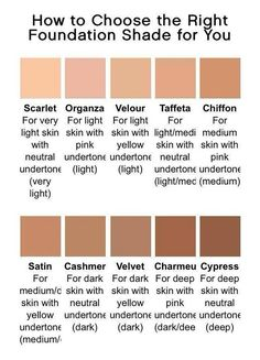 Younique foundations color chart https://www.youniqueproducts.com/CaitlinGraynorCosmetics