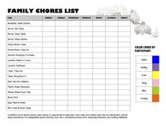 """Creating a """"Family Chores List"""" for Mothers Day - Let Your Home Bring Out Your Best"""