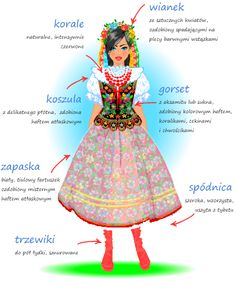 Detailed descriptions (in Polish) of the most iconic Polish regional folk costumes - Krakow region women's costume.