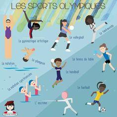 Les sports olympiques