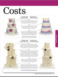 wedding cake costs per person
