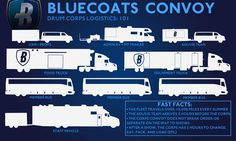Bluecoats Convoy.  This is how they roll!!