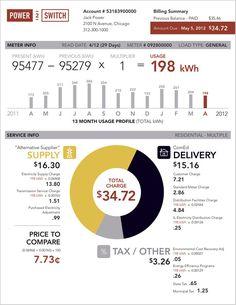 Une facture d'électricité dans les mains d'un designer, ça donne presque envie de payer ;)