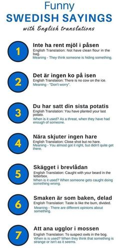 Funny Swedish Sayings with English translations Learn Swedish, Swedish Girls, Swedish Style, Swedish Language, English Language Arts, Learning Languages Tips, Learning Resources, Swedish Quotes, Swedish American