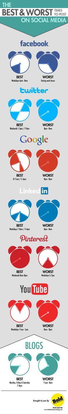 Una infografía con las Mejores y peores horas para publicar en Redes Sociales.
